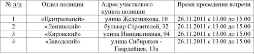 Руководители кемеровской полиции решили два часа провести с населением