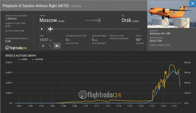 СМИ: в Подмосковье рухнул пассажирский самолёт, на борту находился 71 человек