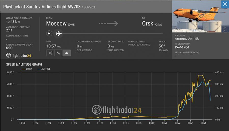 Крушение самолета Ан-148 вПодмосковье, 11февраля— Трансляция
